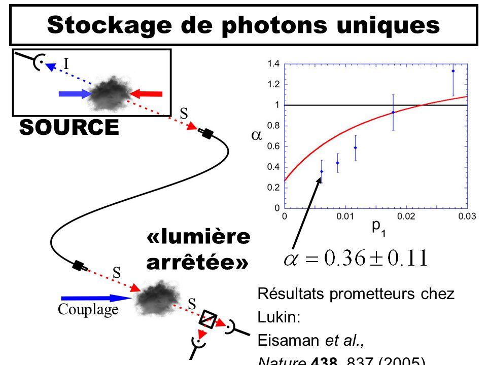Stockage de photons uniques