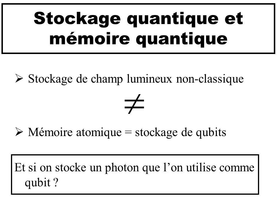 Stockage quantique et mémoire quantique