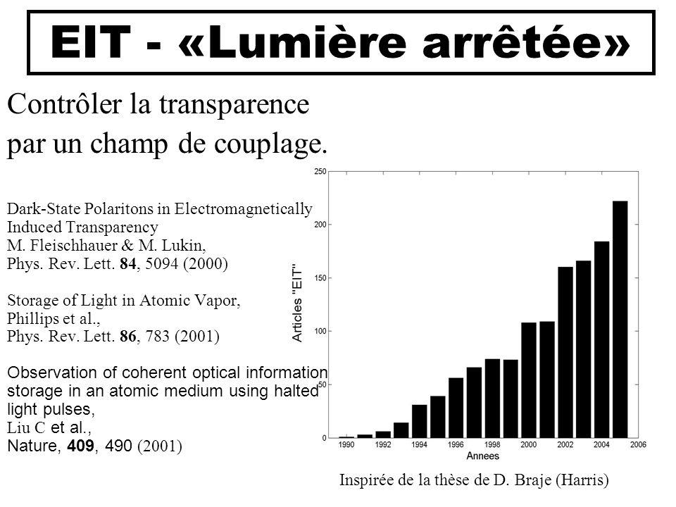 EIT - «Lumière arrêtée»
