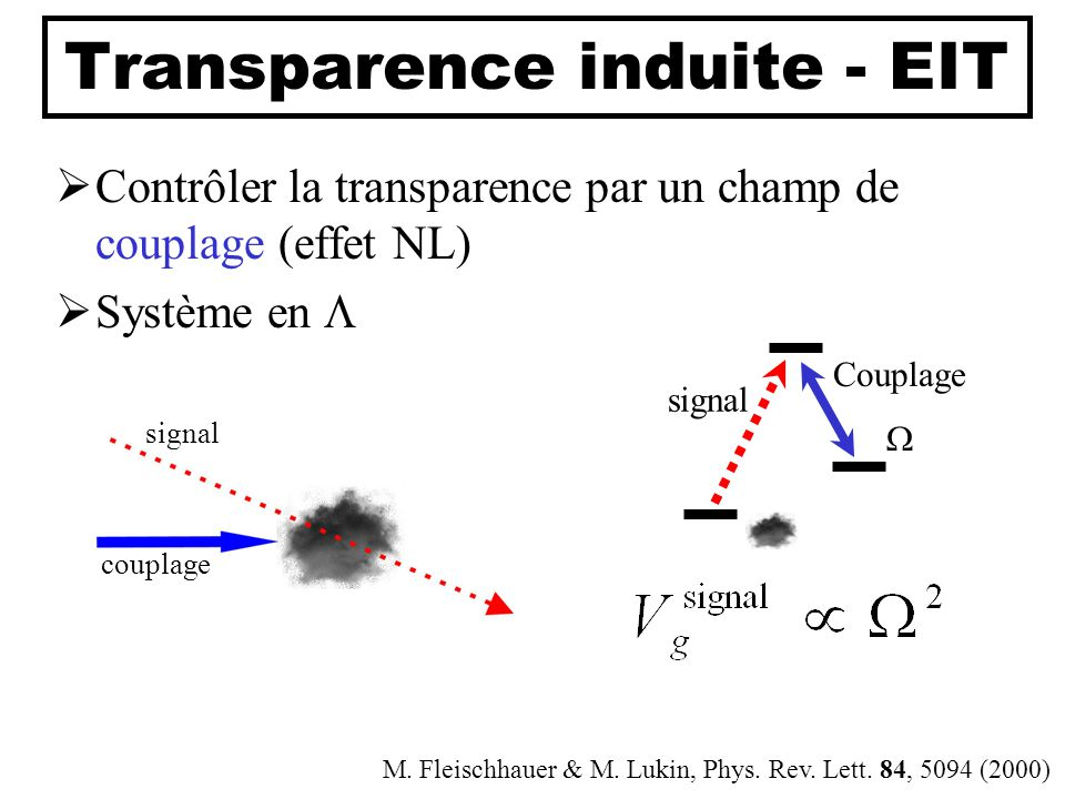 Transparence induite - EIT