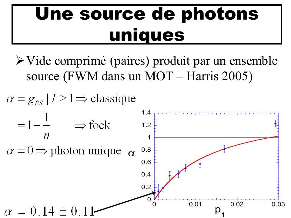 Une source de photons uniques