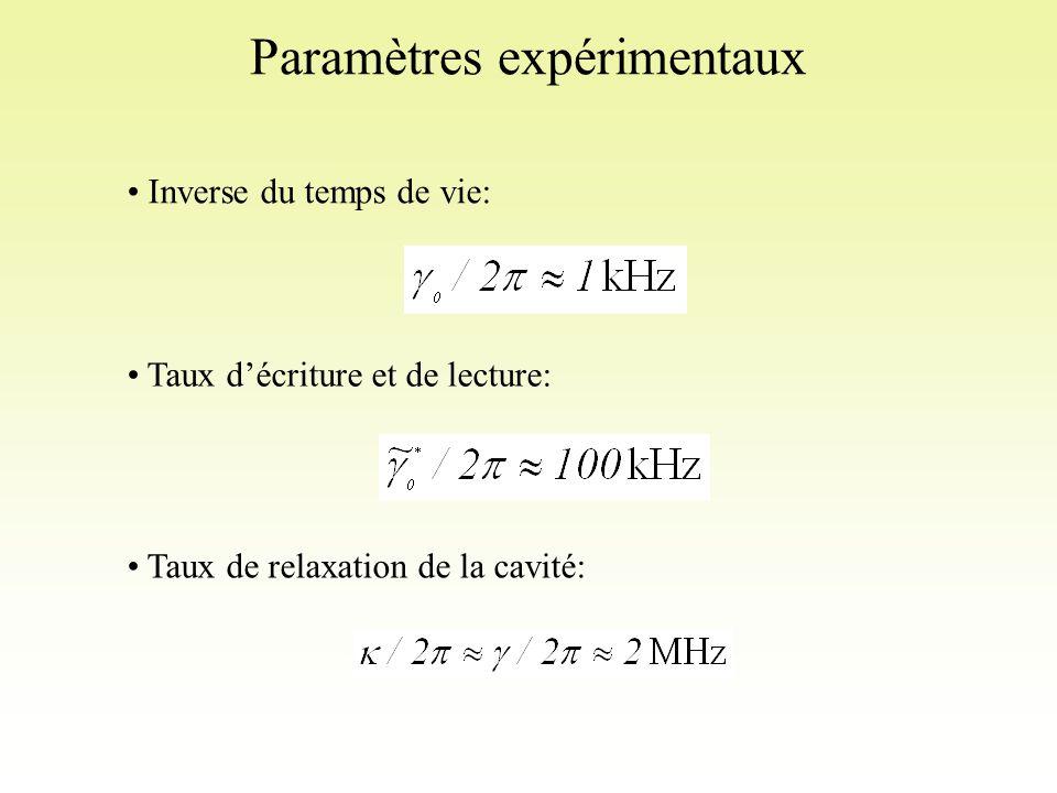 Paramètres expérimentaux
