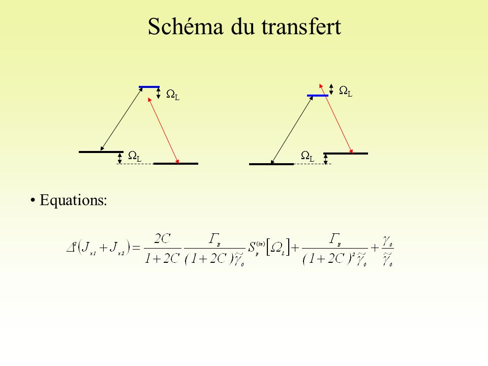 Schéma du transfert WL Equations: