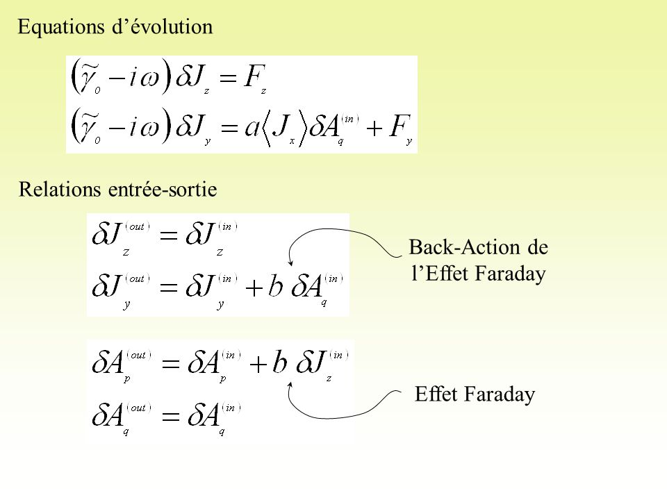 Equations d'évolution