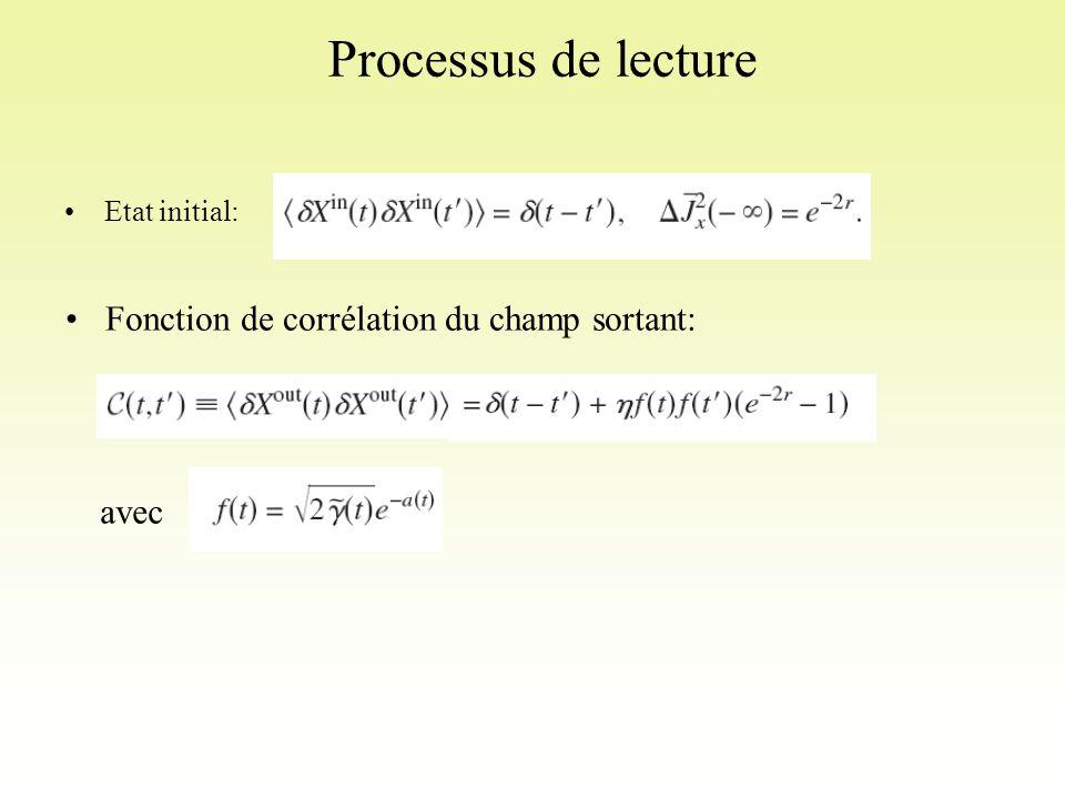 Processus de lecture Fonction de corrélation du champ sortant: avec