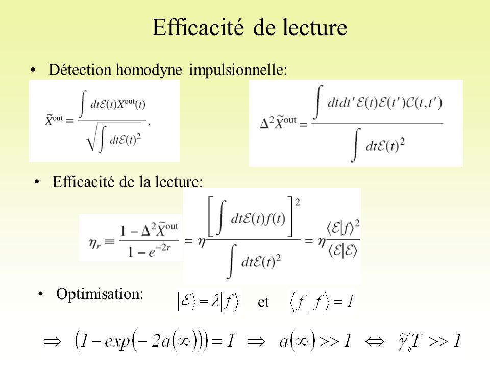 Efficacité de lecture Détection homodyne impulsionnelle: