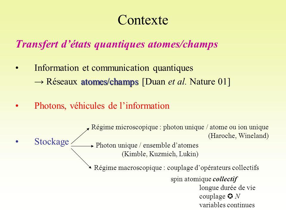 Contexte Transfert d'états quantiques atomes/champs