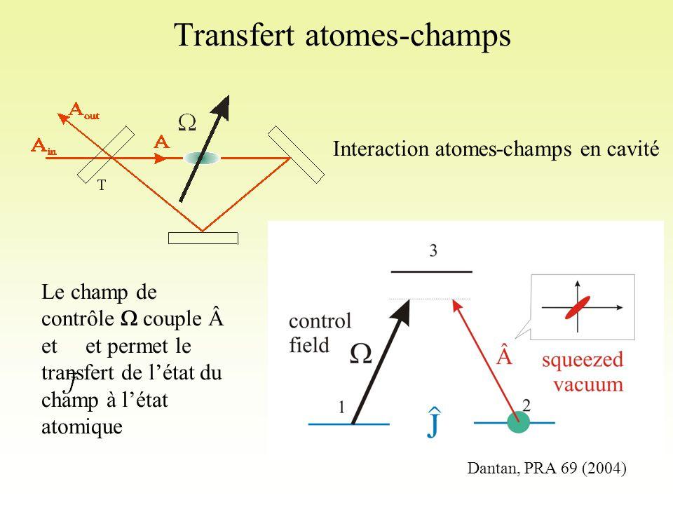 Transfert atomes-champs