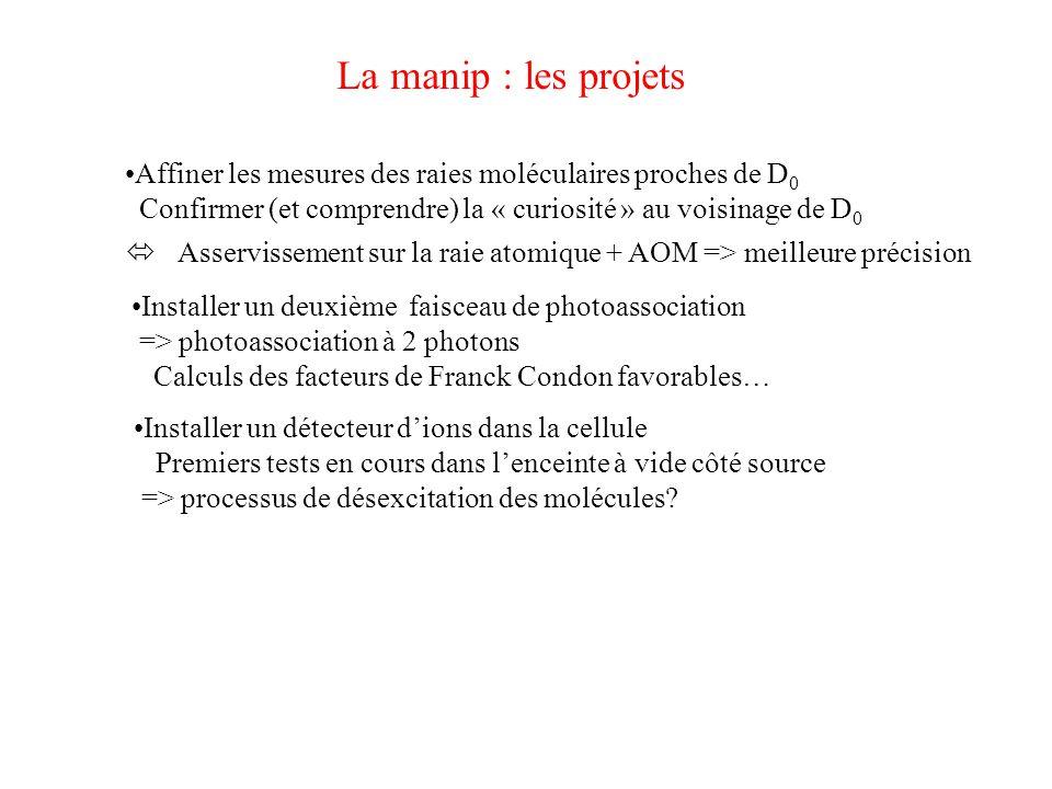 La manip : les projets Affiner les mesures des raies moléculaires proches de D0. Confirmer (et comprendre) la « curiosité » au voisinage de D0.