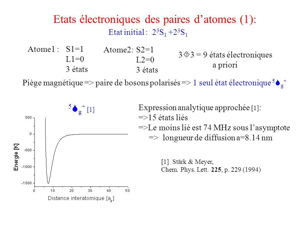 33 = 9 états électroniques