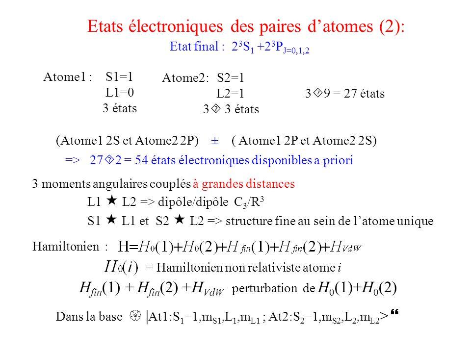 => 272 = 54 états électroniques disponibles a priori