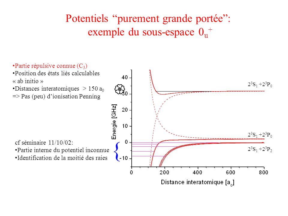 {  Potentiels purement grande portée : exemple du sous-espace 0u+