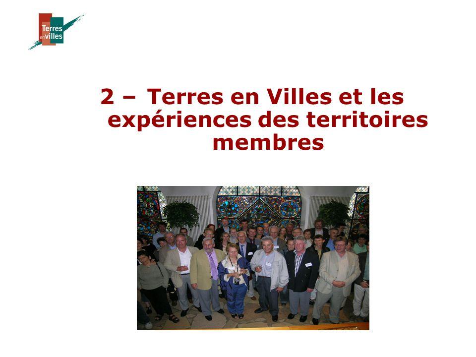 2 – Terres en Villes et les expériences des territoires membres
