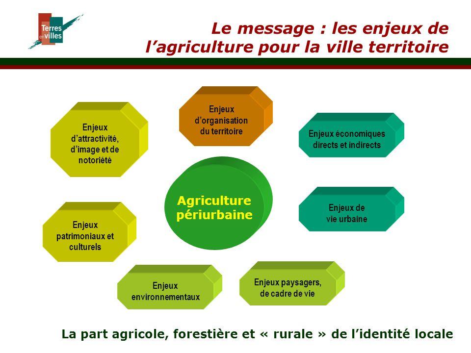 Le message : les enjeux de l'agriculture pour la ville territoire