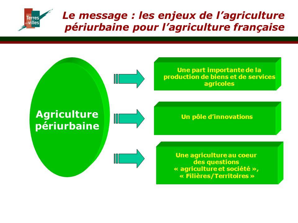 Agriculture périurbaine