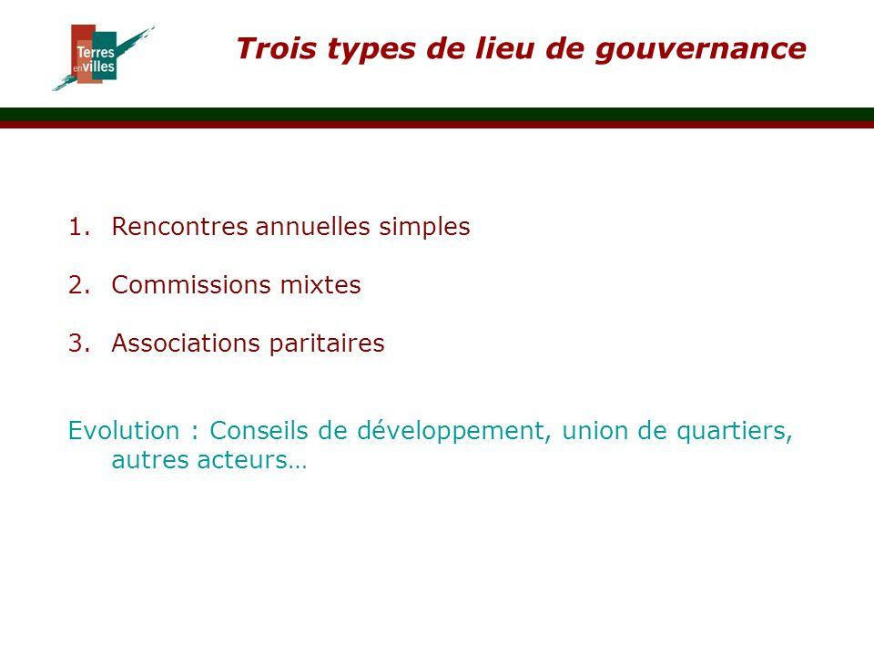 Trois types de lieu de gouvernance