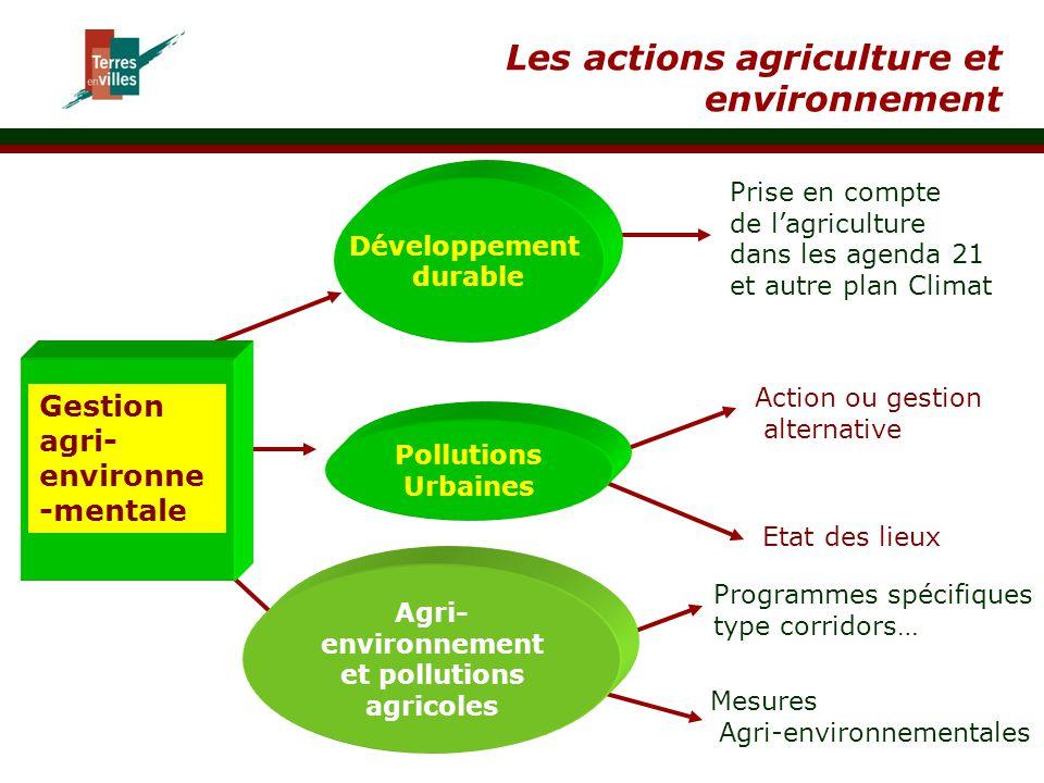Agri-environnement et pollutions agricoles
