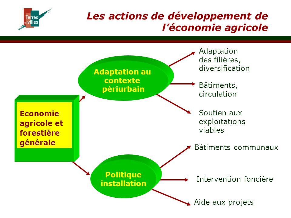 Les actions de développement de l'économie agricole