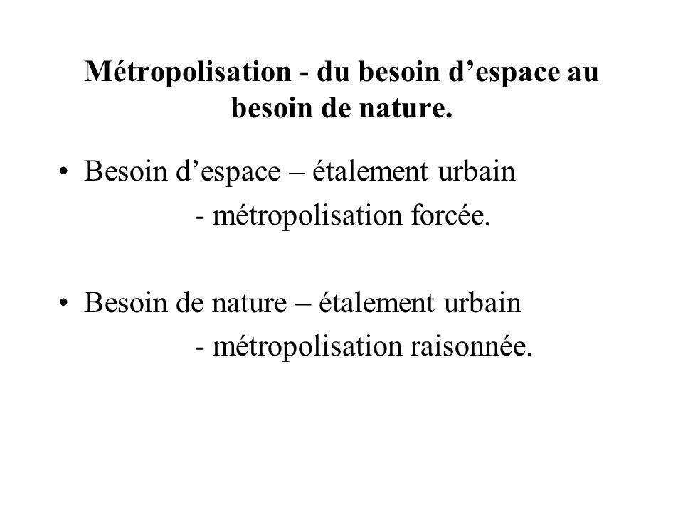 Métropolisation - du besoin d'espace au besoin de nature.