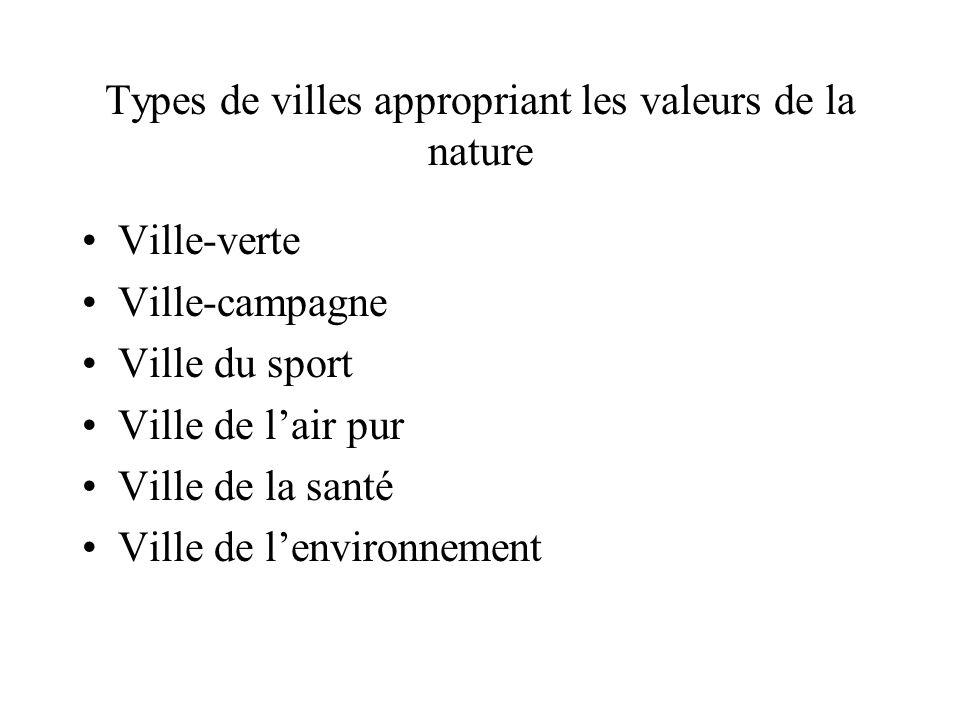 Types de villes appropriant les valeurs de la nature