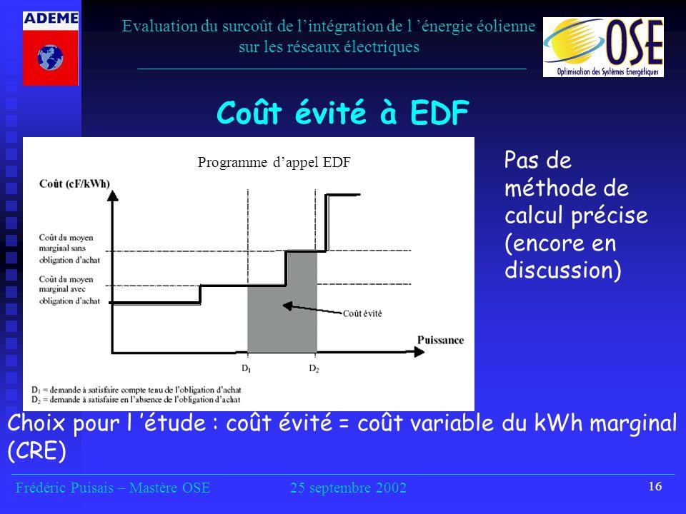 Evaluation du surcoût de l'intégration de l 'énergie éolienne sur les réseaux électriques