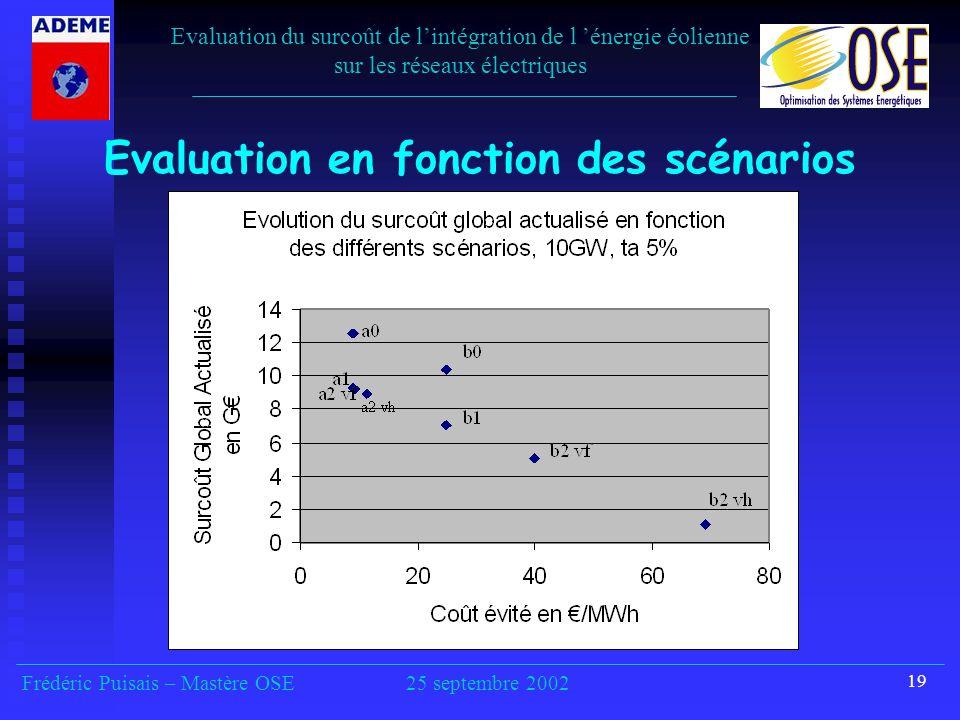 Evaluation en fonction des scénarios