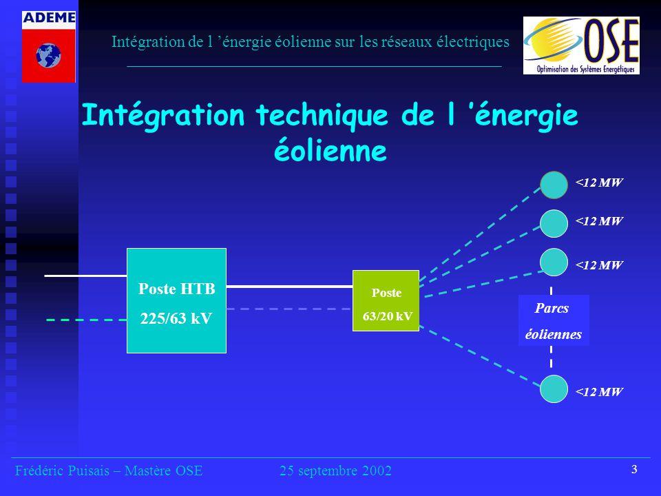 Intégration technique de l 'énergie éolienne