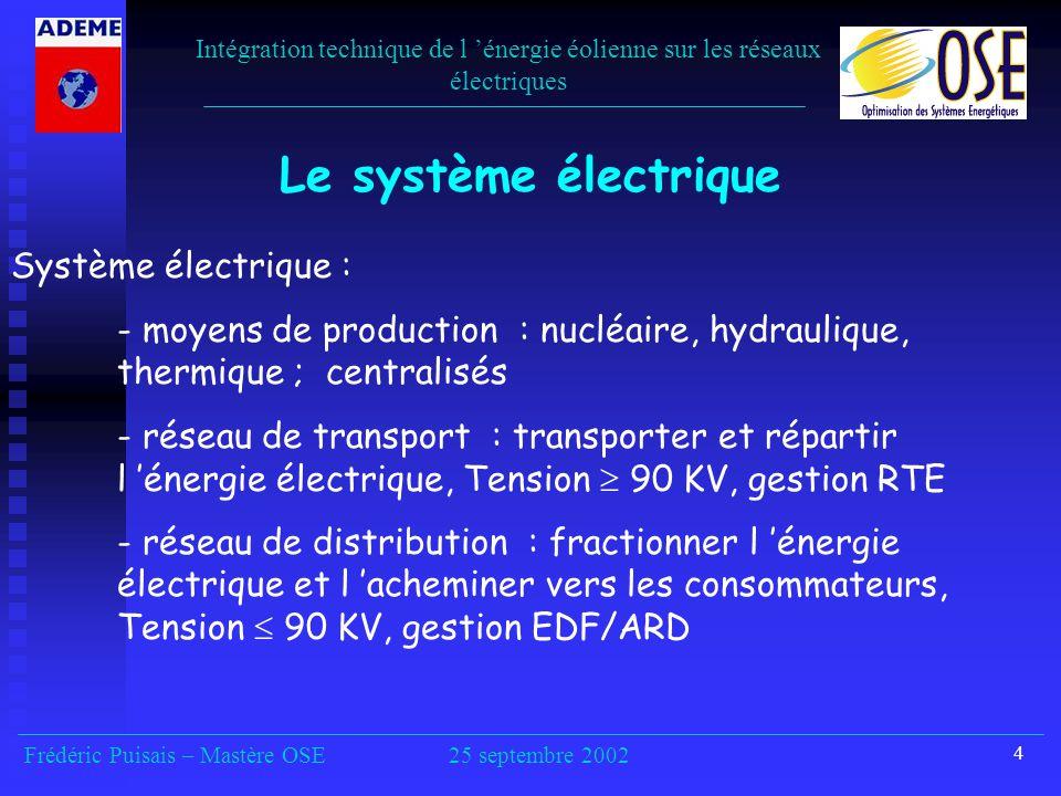 Le système électrique Système électrique :
