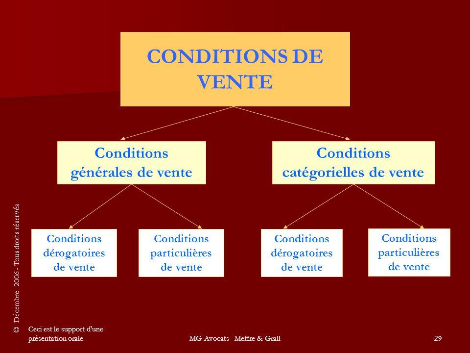 CONDITIONS DE VENTE Conditions générales de vente