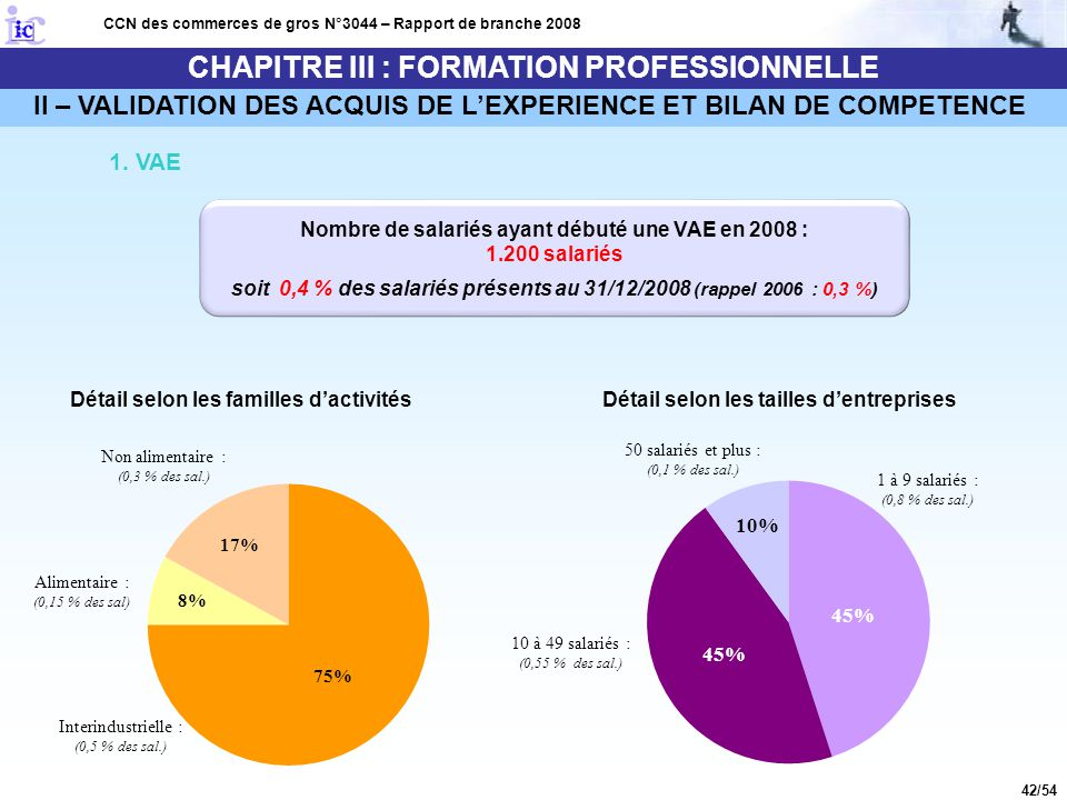 CHAPITRE III : FORMATION PROFESSIONNELLE