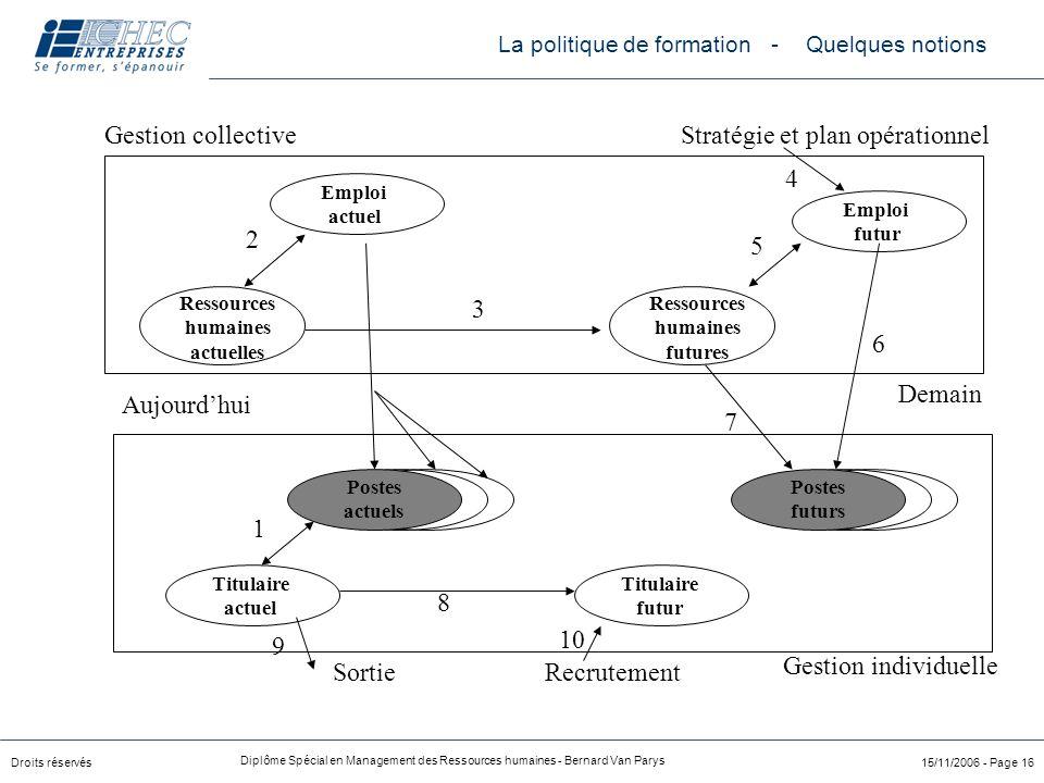 Stratégie et plan opérationnel