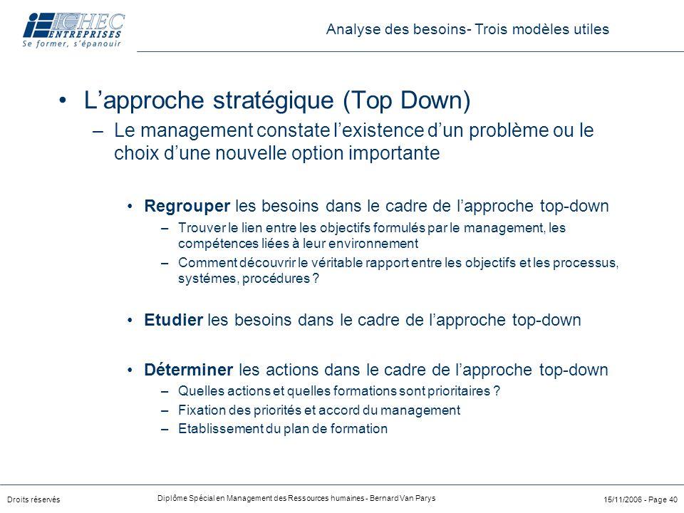 L'approche stratégique (Top Down)