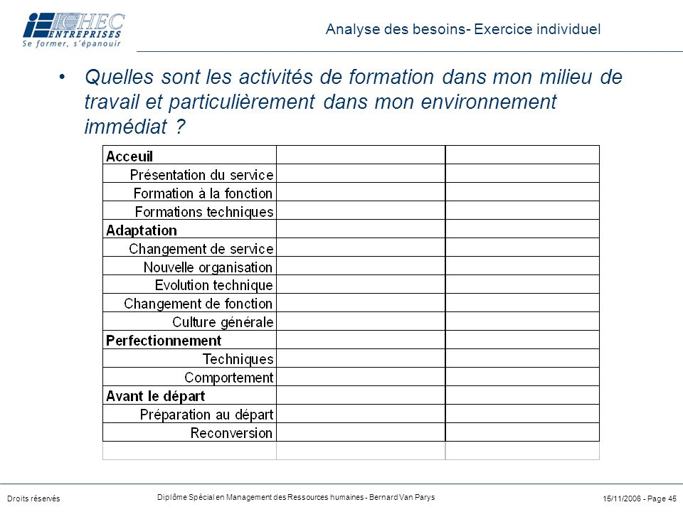 Analyse des besoins- Exercice individuel
