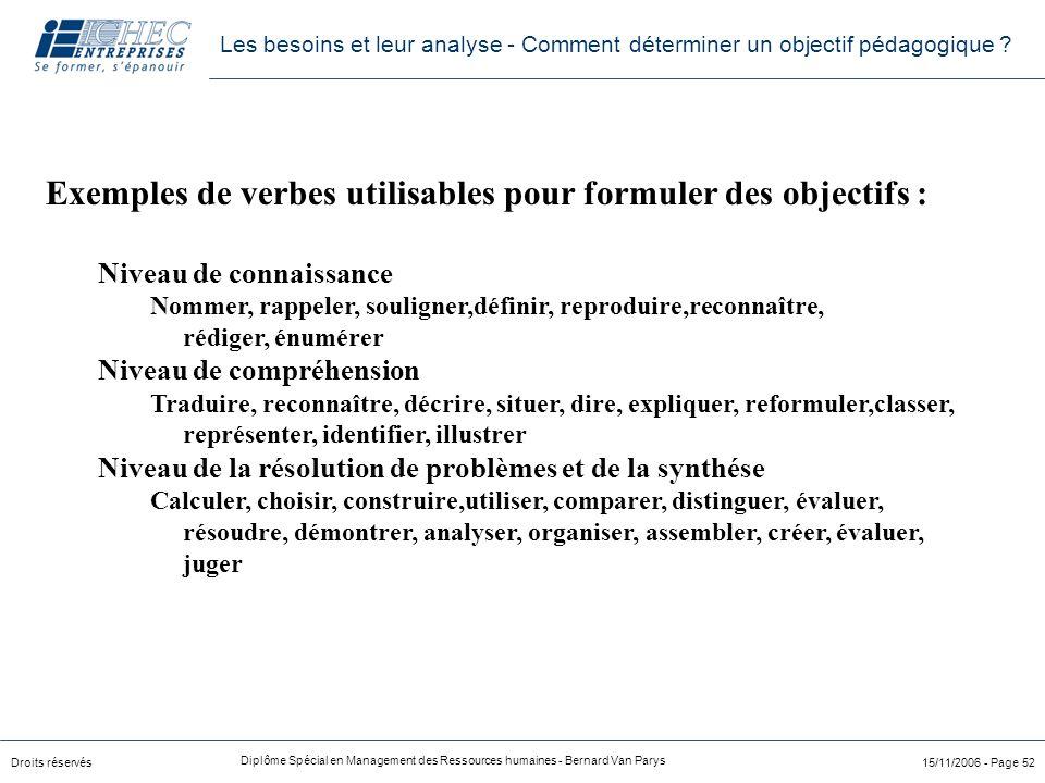 Exemples de verbes utilisables pour formuler des objectifs :