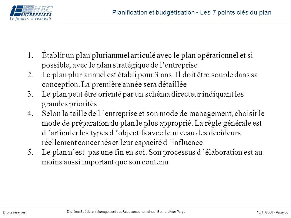 Planification et budgétisation - Les 7 points clés du plan