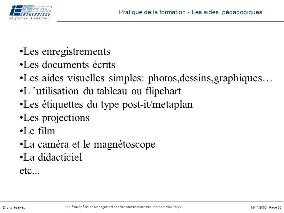 Les aides visuelles simples: photos,dessins,graphiques…
