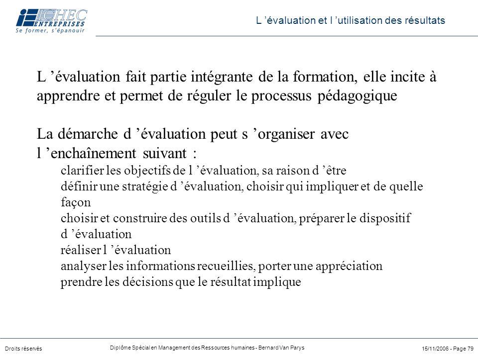 L 'évaluation et l 'utilisation des résultats