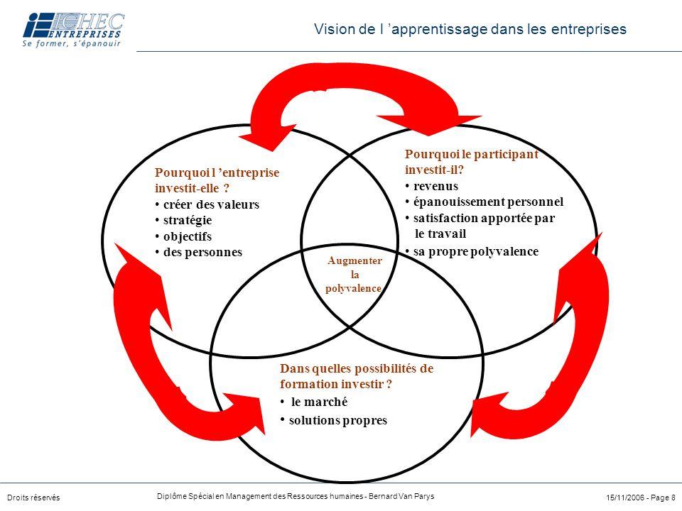 Vision de l 'apprentissage dans les entreprises