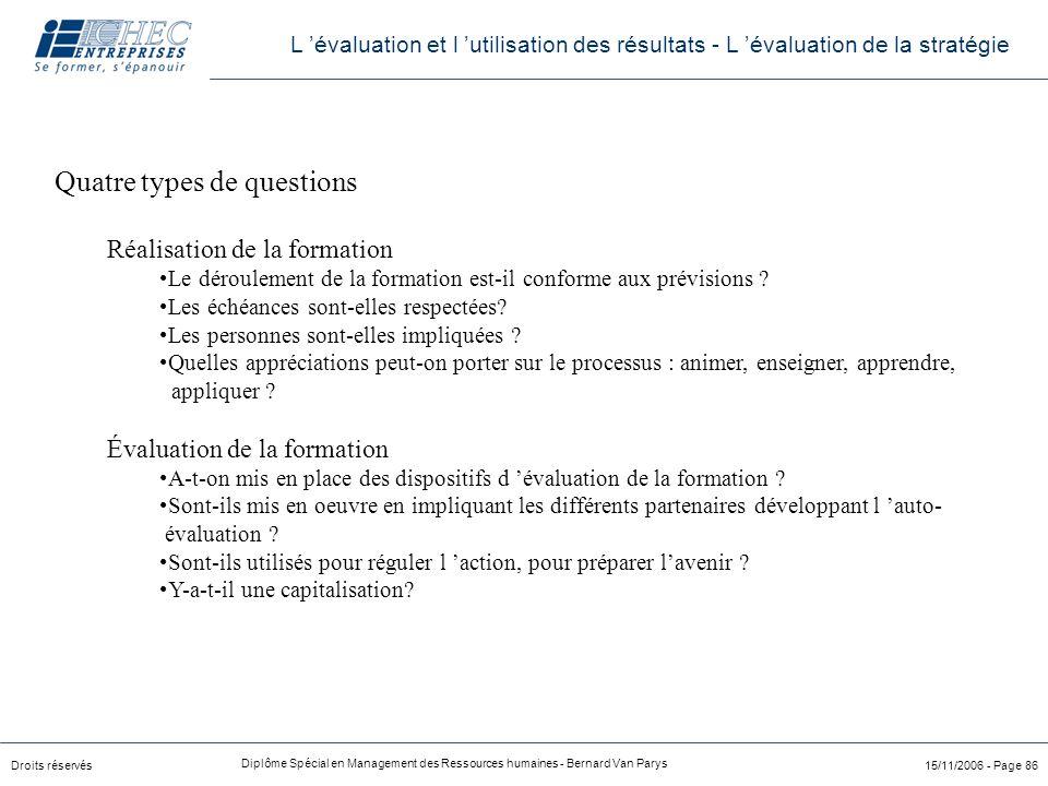 Quatre types de questions