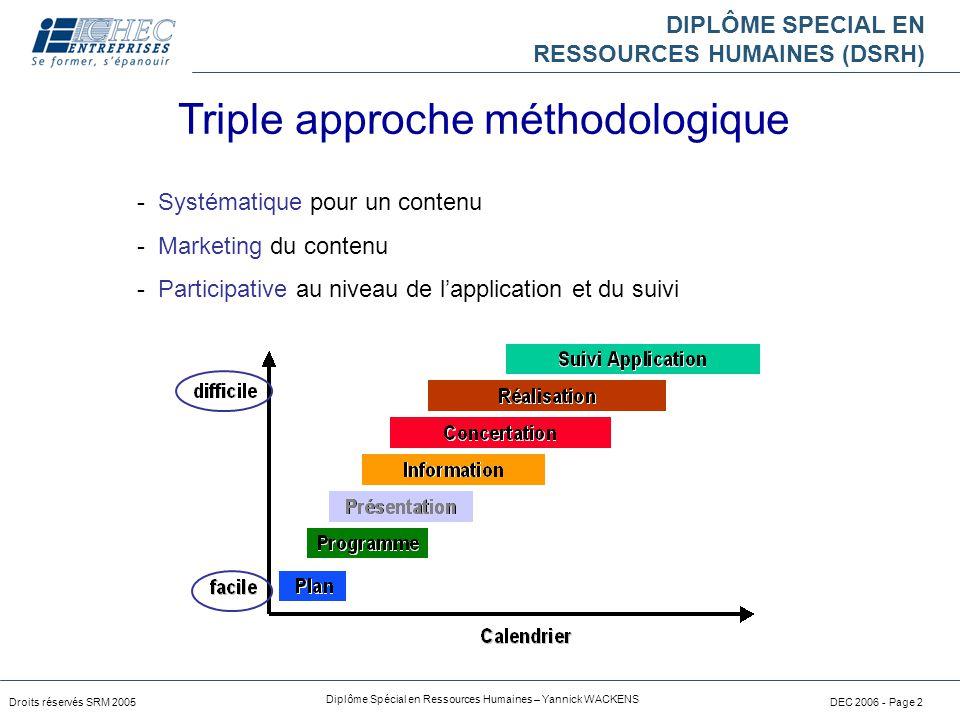 Triple approche méthodologique