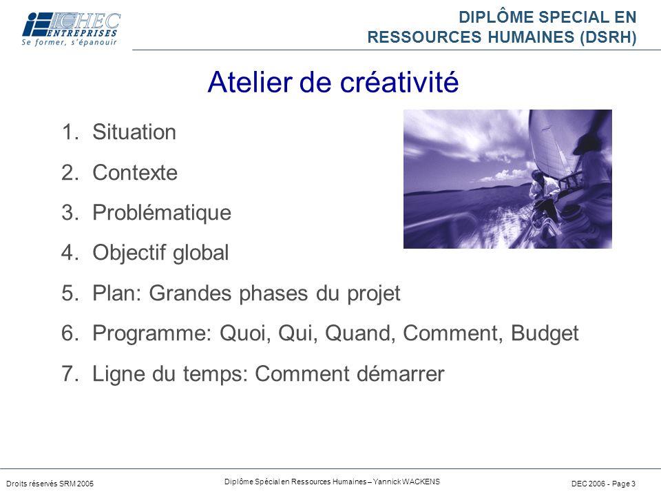 Atelier de créativité Situation Contexte Problématique Objectif global