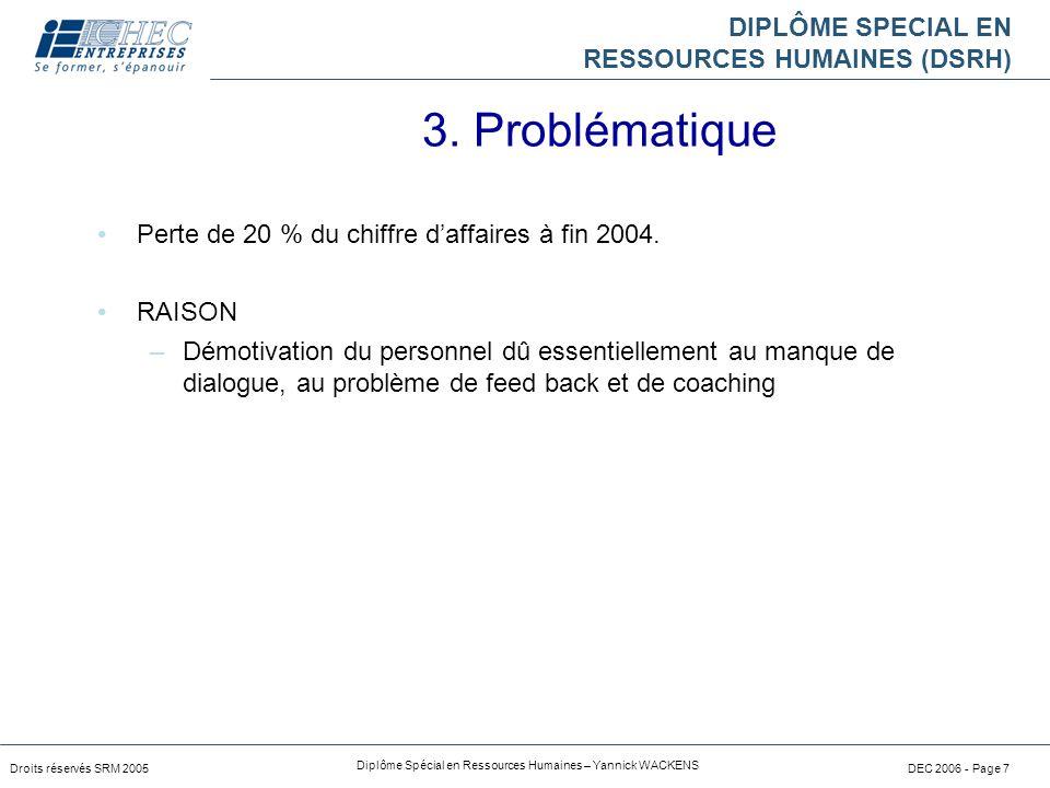 3. Problématique Perte de 20 % du chiffre d'affaires à fin 2004.
