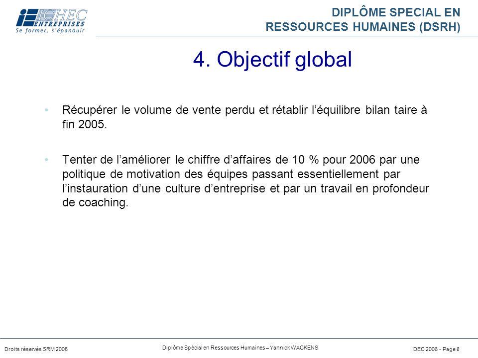 4. Objectif global Récupérer le volume de vente perdu et rétablir l'équilibre bilan taire à fin 2005.