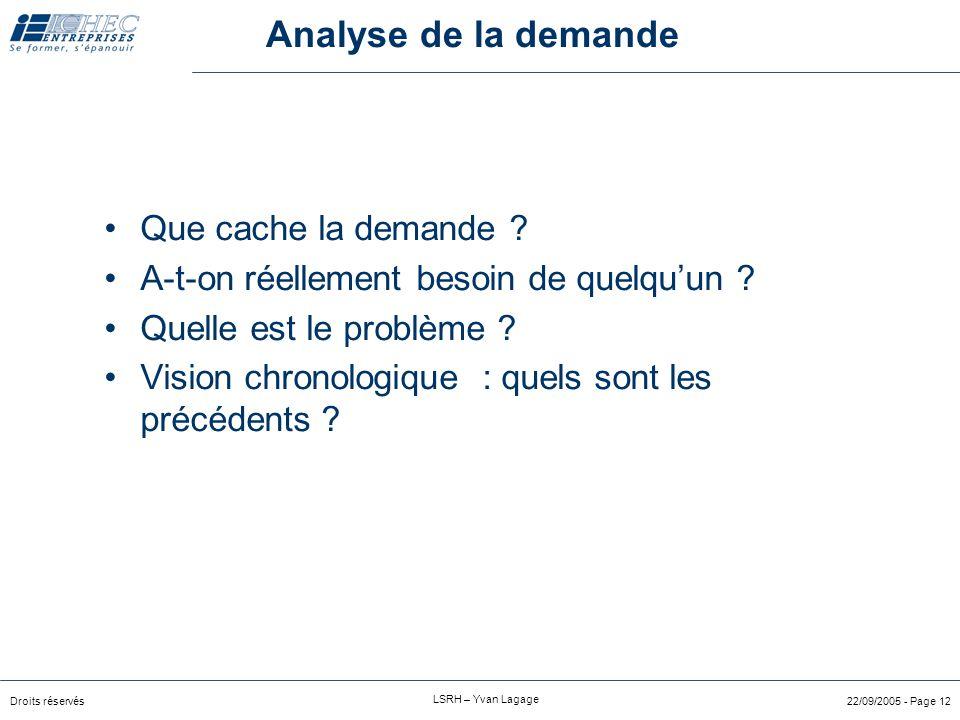 Analyse de la demande Que cache la demande