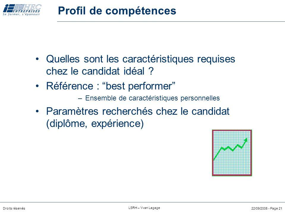 Profil de compétences Quelles sont les caractéristiques requises chez le candidat idéal Référence : best performer