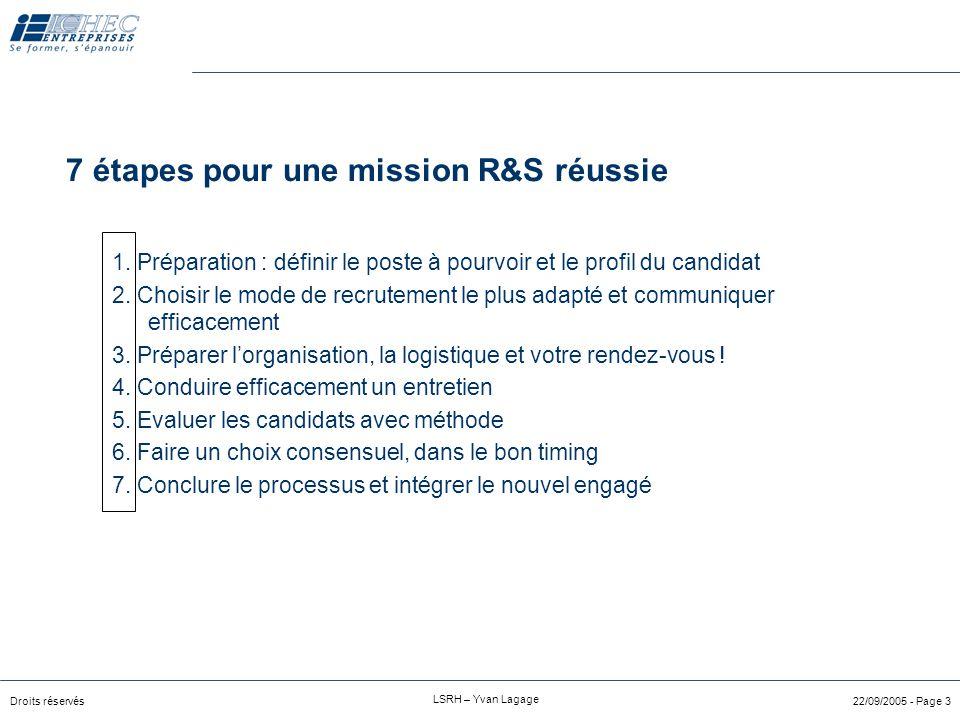 7 étapes pour une mission R&S réussie