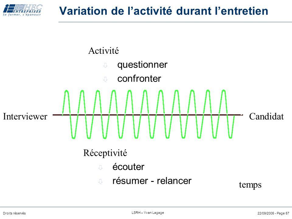 Variation de l'activité durant l'entretien