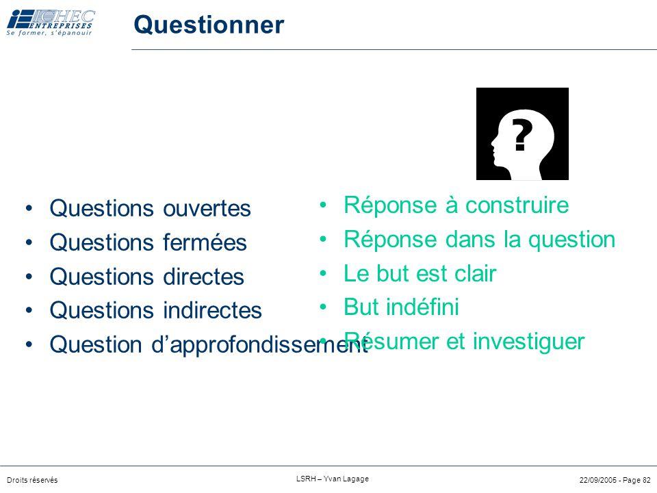 Questionner Réponse à construire Questions ouvertes