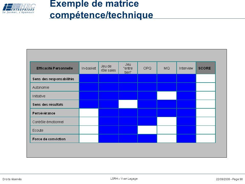 Exemple de matrice compétence/technique
