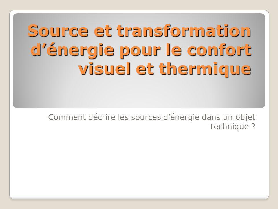 Source et transformation d'énergie pour le confort visuel et thermique